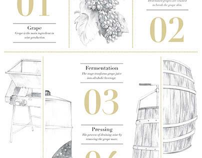 Wine Guide