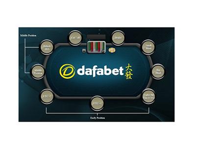 Dafabet Poker Tham gia Poker Online tại nhà cái Dafabet