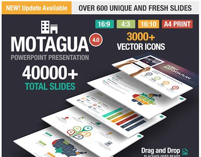 40000 Multipurpose PowerPoint Templates (Motagua)