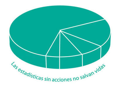 Estadísticas sin acciones