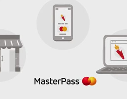 MasterCard Digital Convergence Commercial