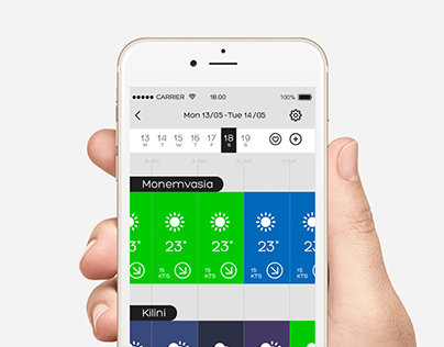 Weathergrids ,design of weather application