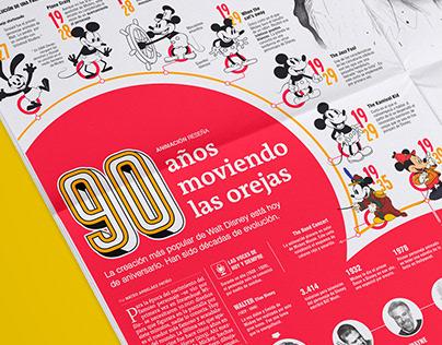 Aniversario 90 de Mickey Mouse: Infografía