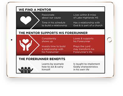 Forerunner Mentoring Program
