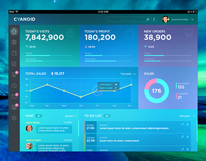 CYANOID - Dashboard UI Design