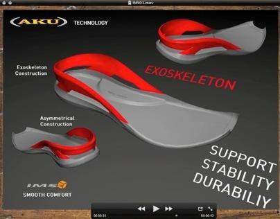 AKU Shoes motion rendering