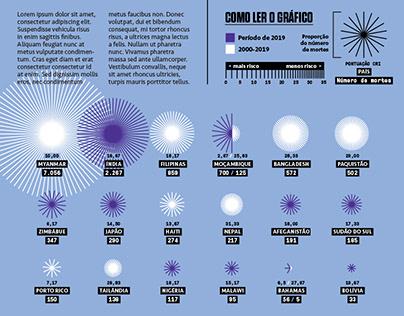 Supernovas' graphs vol. 1