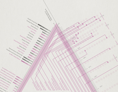 Infographic Poster: Women in Graphic Design in AIGA