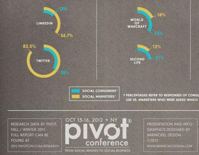 Marketing & Brand Building - Info Graphic Campaign