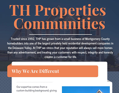 TH Properties Communities
