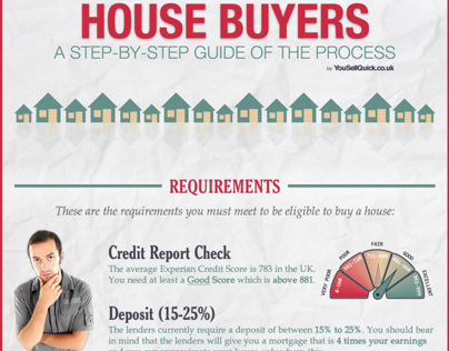 House Buyers Infographic