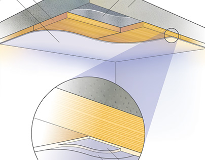 Acoustic Ceiling Solution