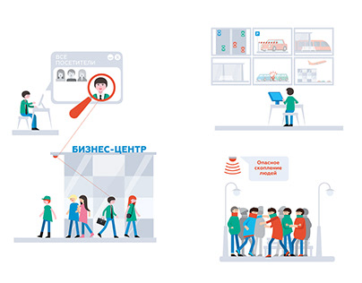 Infographic | Illustrations | Video monitoring system