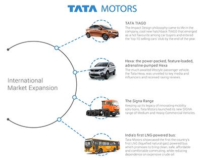 TATA Motors Infographic