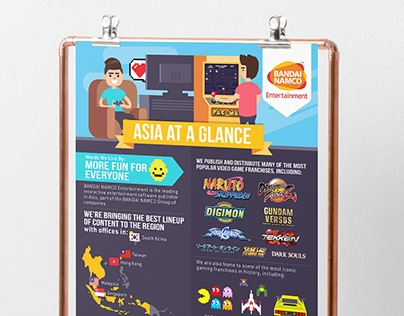 Bandai Namco - Asia at a glance - infographic