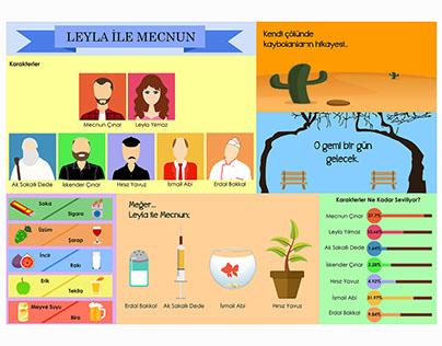 Leyla ile Mecnun İnfografik