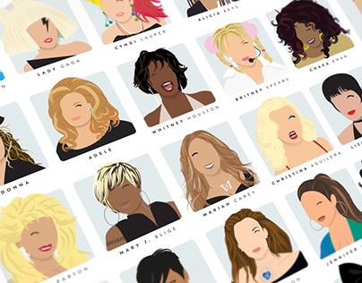 Pop Diva Iconography Poster