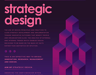 Strategic Design - Poster