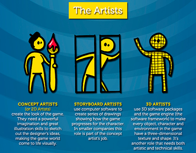 BAFTA Young Game Designers Infographic