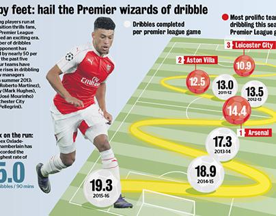 Newspaper infographics