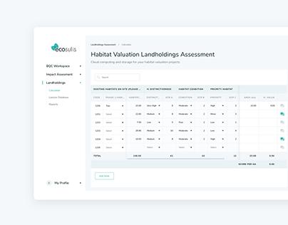 A platform for sustainable landholding planning