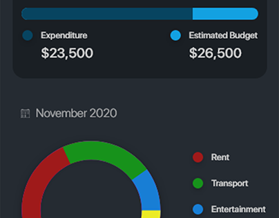 Expense Tracker App Dashboard