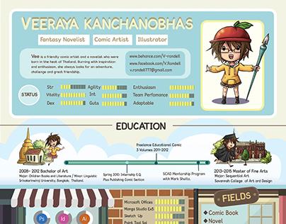 Infographic Resume 2015