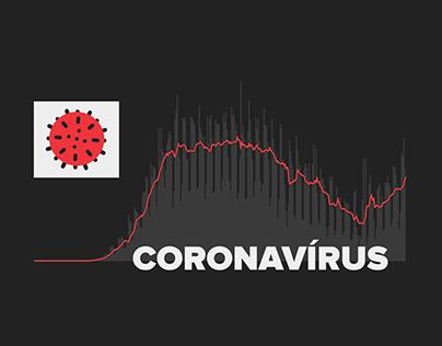 Infográficos Covid-19