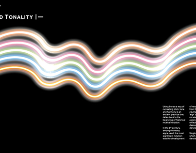 Seeing Sound: Experiments in Music Visualisation