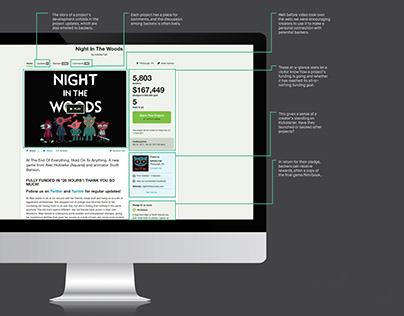 Online crowdfunding design.