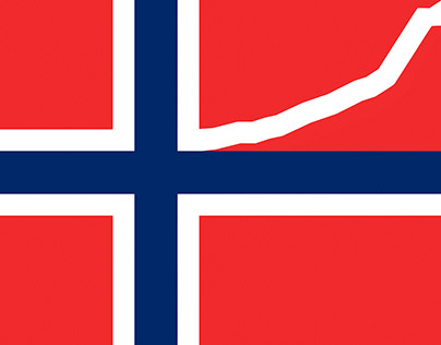 The Performance of the Oil Fund of Norway