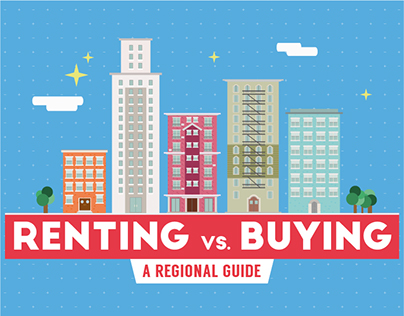 Renting Vs. Buying Infographic