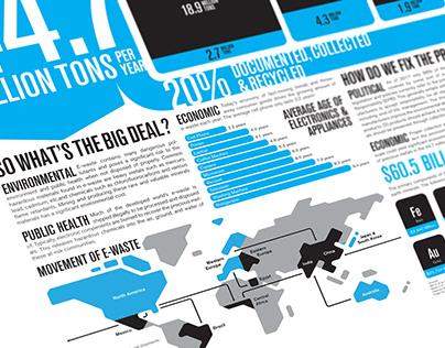 Global E-Waste