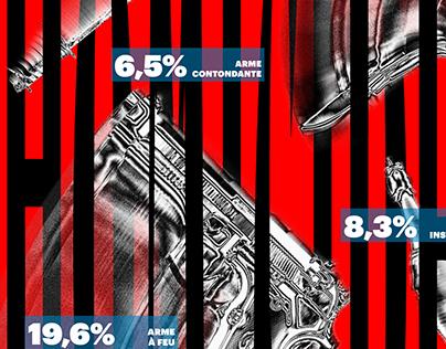 Statistiques sur le type de violence en Suisse