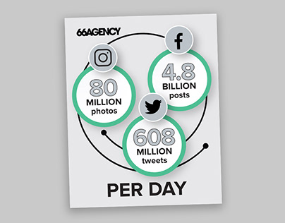 Infographics - 66 Agency
