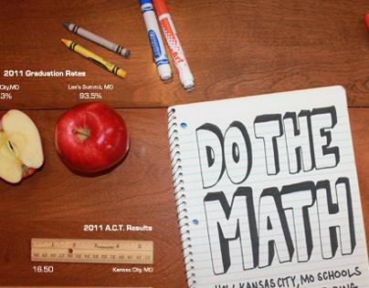 Kansas City Public Schools Infographic Posters