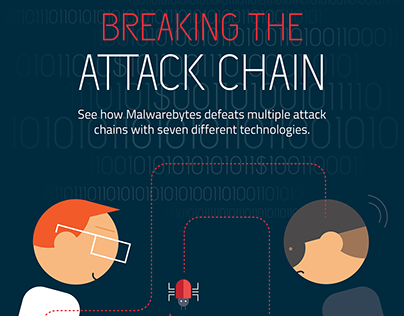 Malwarebytes - Breaking the Attack Chain