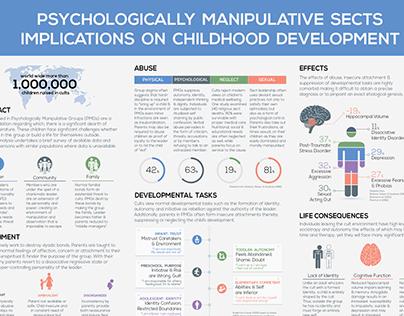 Academic Poster: Psychology