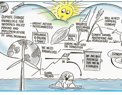 Charts from graphic recording