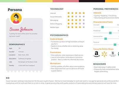 Persona-Lifeline Online Portal