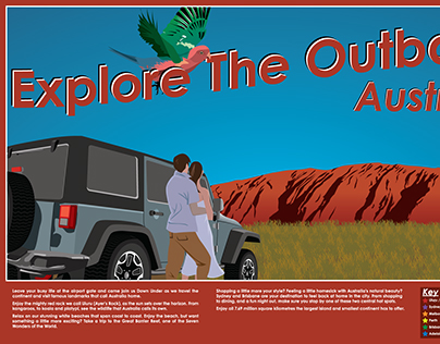 Australia Travel Poster, Student Work