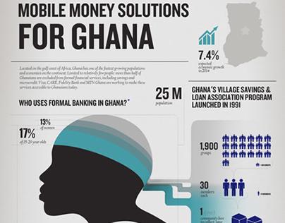 Money Solutions for Ghana Infographics
