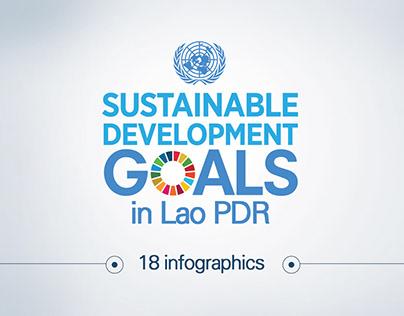 SDGs Lao PDR | Infographics