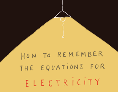 Science equation animation