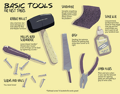 Basic Essential Tools