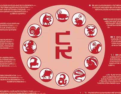China Kitchen Redesign