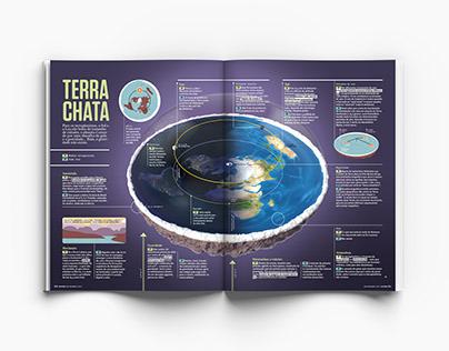 Infographic Compilation / Superinteressante