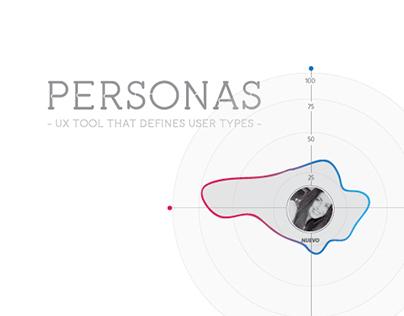 Personas UX Tool