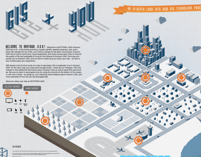 GIS Interactive Infographic for ESRI