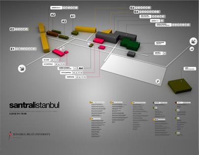 santralistanbul | sitemap & signage system design